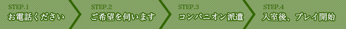 ご利用案内|梅田 兎我野町 ホテルヘルス&大阪 梅田発 デリバリー【イケない女教師】ホテヘル デリヘル 大阪・キタ 待ち合わせ 風俗 ヘルス